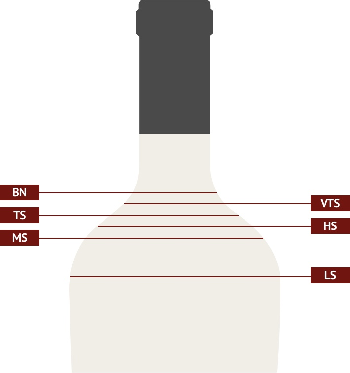 Bordeaux Bottle Ulage Diagram